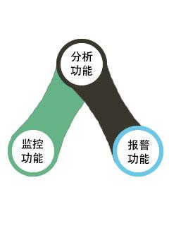 水质监测系统特点
