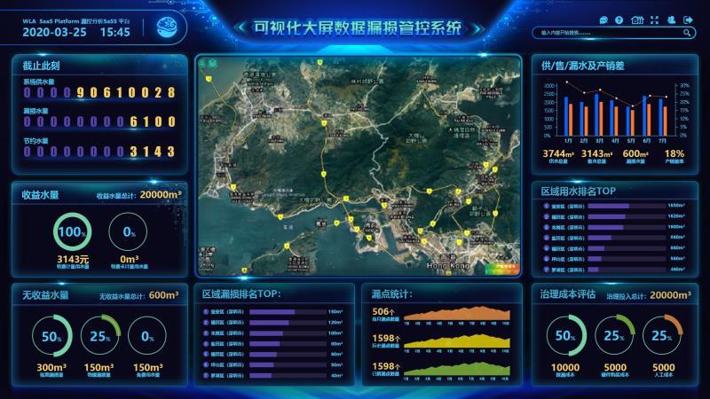 可视化水系监测大数据平台